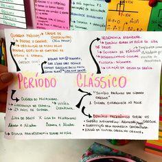HISTÓRIA- PERÍODO CLASSICO DA GRÉCIA