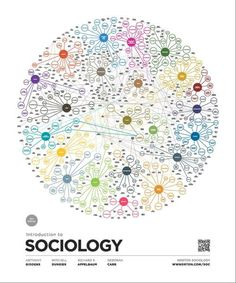 Great link analysis of key sociological concepts. Worth seeing up close here: https://picasaweb.google.com/lh/photo/hifud6UWZ5G8_n0ytPCEPA?feat=directlink