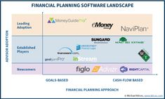 Why Most Financial Advisor Fintech Companies CanT Be Platforms