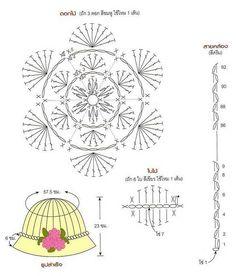 Maravilhas do Crochê: Gorros, Toucas e Boinas em Crochê