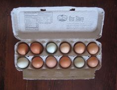 Google Image Result for http://www.thesweetbeet.com/wp-content/uploads/2010/12/eggs-in-open-carton.jpg