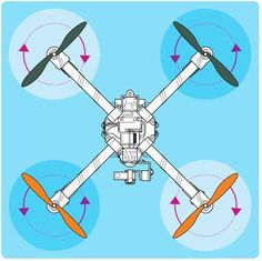 Build your own UAV quadcopter drone airframe with a self-leveling camera mount for just $40.