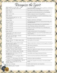 LDS Handouts: Prophets & Revelation: How do I receive personal revelation?