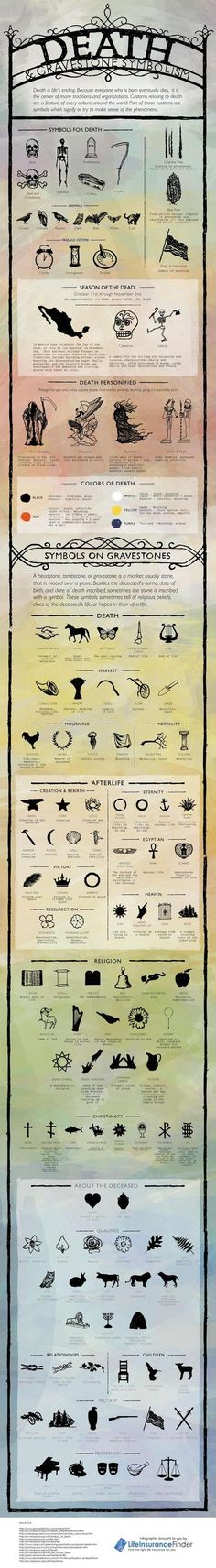Occult Symbols + Sigils: Death and Gravestone Symbolism | #Occult #Symbols #DeathSymbols