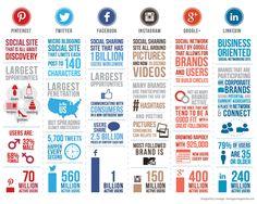 Die Instagram Nutzerzahlen in 2014