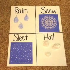 Cute activity connecting the water cycle's precipitation to the different types of precipitation and weather! Directly correlates to the second grade TEKS! Writing could be incorporated into this, as well.
