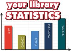 Did you know that other South Dakota librarians count on you to keep accurate service statistics for your library? Count On You, Library Programs, South Dakota, Statistics, Did You Know, Knowing You, Bar Chart, Infographics, Books