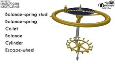 Explanation, how cylinder escapement works