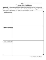 Customs and Cultures Worksheet 2