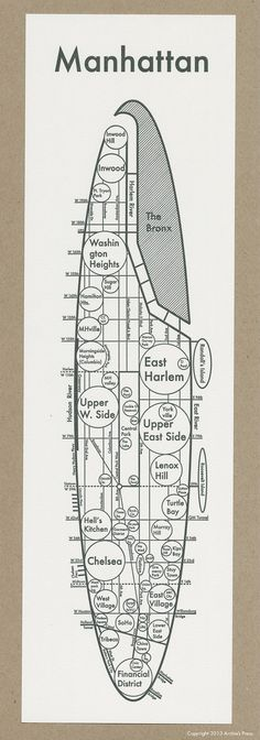 Letterpress Manhattan Map - Minimalist Print- Neighborhood - Modern - Simple - Grid. So helpful. I need this.