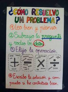 Resultado de imagen para palabras clave para resolver problemas matematicos