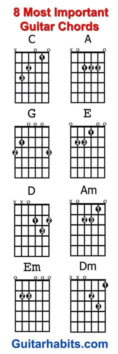 Free Guitar Chord Chart for beginners | I\'m Gonna PLAY the GUITAR ...