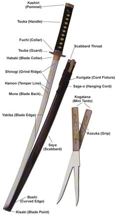 Japanese sword making guide, history and sword parts of samurai sword. Katana Swords, Samurai Swords, Kendo, Swords And Daggers, Knives And Swords, Arte Ninja, Martial Arts Weapons, Ninja Weapons, Sword Fight