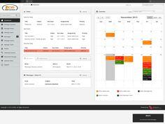 Dashboard 25th Nov 13 Dashboards, Event Management, Bar Chart, Bar Graphs