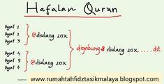 Tip dan trik mudah menghafal Qur'an dengan rumus Quran Quotes Inspirational, Islamic Love Quotes, Muslim Quotes, Learn Quran, Learn Islam, Reminder Quotes, Self Reminder, Surah Al Quran, Religion Quotes
