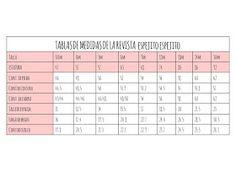 Sewing Set: TEMA 3.1: TABLAS DE MEDIDAS Dress Sewing Patterns, Crochet Baby, Periodic Table, Mendoza, Mayo, Saatchi, Measurement Chart, Baby Clothes Patterns, Tables