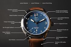 d3a631b3d6e Best Men s Watches  Everything You Need to Know · Effortless Gent ...