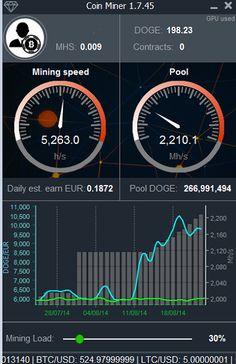Ulord (UT) CryptoCurrency Market Cap, prețuri, diagrame și informații | CryptoChartIndex