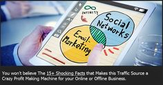 Learn the Secret behind a set of 15+ Shocking Facts that Makes this Traffic Source a Crazy Profit Making Machine for your Online or Offline Business.