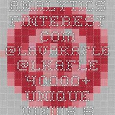 analytics.pinterest.com @lavakafle @lkafle 40000+ unique views 54000+ total views @deerwalkinc #TeamGenomics