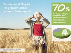 70% Say they are willing to change  their own consumption habits if it can help make tomorrow's world a better place to live.