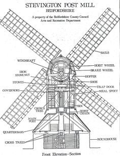free plans to build a replica of a dutch windmill  Google
