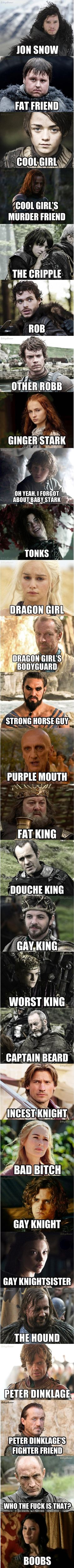 Game of Thrones ! This sums it up if your bad at remembering names hehe