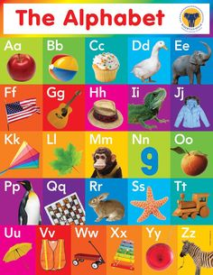 Fun #alphabet chart for the #kids!