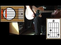 Yellow Submarine - The Beatles - Acoustic guitar Lesson (easy) - YouTube