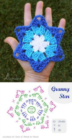 Transcendent Crochet a Solid Granny Square Ideas. Inconceivable Crochet a Solid Granny Square Ideas. Crochet Motifs, Crochet Blocks, Granny Square Crochet Pattern, Crochet Diagram, Crochet Granny, Tunisian Crochet, Hat Crochet, Crochet Stars, Crochet Snowflakes