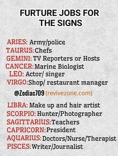 future jobs, zodiac signs, aries, taurus, gemini, cancer, leo, virgo, libra, scorpio, sagittarius, capricorn, aquarius, pisces