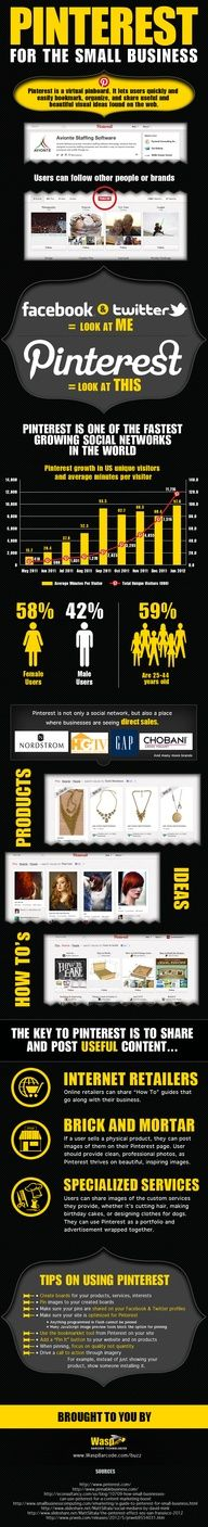 Como la PYME puede usar #Pinterest #Infografia - #Infographic How Small Businesses Can Use #Pinterest