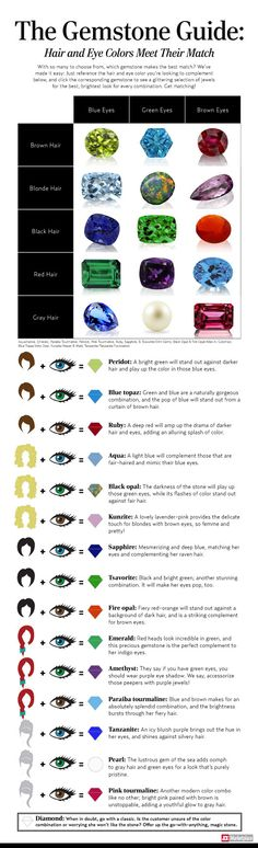 The #Gemstone Guide: Hair and Eye Colors Meet Their Match