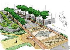 Farmhouse landscape plans google search landscape - Paisajismo urbano ...