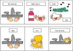 Hand Washing Poster: Use this resource as a sequencing activity in conjunction with an ESL body parts unit!  Pinned by @Laurie Moulton (Elementary ESL)  Check out all of my ESOL education pins for ESL/ELL students!