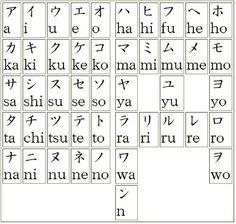 Cum te cheama ? ... in japoneza!