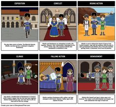 The Tragedy of Othello - Summary: Create a Five Act Structure storyboard for The Tragedy of Othello using Storyboard That's scenes and characters!