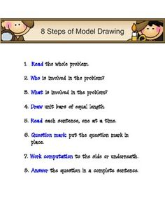 Singapore Math 8 Step Model Drawing - Shelley Snow - TeachersPayTeachers.com