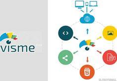 Visme es una herramienta simple que brinda libertad de edición, tiene un escritorio con una barra de tareas que permite agregar (desde la aplicación o desde un banco personal de recursos) diferentes tipos de texto, imágenes, formas, fotografías, gráficos, videos y música.