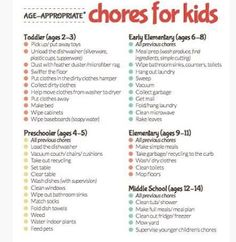 Raising Children to be Last in a Me First World - and Age Appropriate Chores for Kids Chart