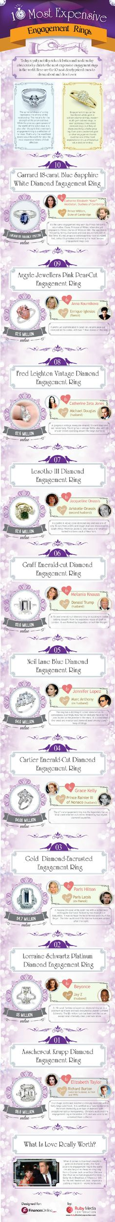 See the Most Expensive Celebrity Engagement Rings – Celeb Engagements | OK! Magazine