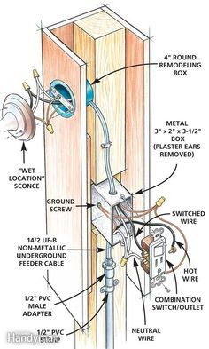 wiring diagrams for lights with fans and one switch read the rh pinterest com Wall Plug Wiring Wiring Switches and Plugs