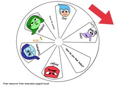 Inside out emotion wheel