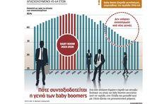 Πώς το τσουνάμι ελλειμμάτων απειλεί το σύστημα της κοινωνικής ασφάλισης   Ελληνική Οικονομία   Η ΚΑΘΗΜΕΡΙΝΗ Baby Boom