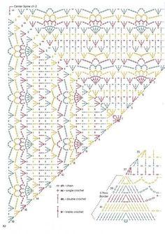 Best 12 crochet font for the cloth rainbow sister (Iris Pollak - SkillOf . - Love Crochet Best 12 crochet font for the cloth rainbow sister (Iris Pollak - SkillOf… History of Knitting Wool rotating, weaving and. Crochet Shawl Diagram, Crochet Shawl Free, Pull Crochet, Crochet Jacket, Crochet Chart, Crochet Scarves, Crochet Clothes, Crochet Stitches, Crocheted Scarf