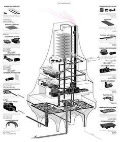 Carlos Ramos Tenorio /// Dotación Energética y Apilamiento de Atmosferas Lúdicas Artificiales sobre el Highline @ NYC, USA: