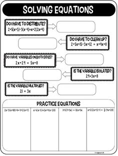 This would be great in an interactive notebook! How to solve an equation graphic organizer for interactive notebooks or classroom poster from the miss jude math! Math Teacher, Math Classroom, Teaching Math, Teaching Ideas, Math Notebooks, Interactive Notebooks, Math School, School Hacks, Maths Algebra