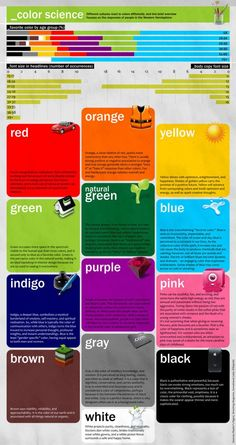 The Psychology of Color Infographic // need this for the new house.