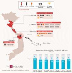 [Infographic] Bão gây thiệt hại thế nào cho miền Trung Đổ bộ vào Quảng Nam - Quảng Ngãi sớm 13/9, gió bão cấp 8 hầu như không gây thiệt hại. Tuy nhiên, mưa lớn sau bão khiến lũ quét xuất hiện ở nhiều nơi, làm 7 người chết, 9 người mất tích.