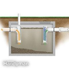 Well pump pipe size typical submersible system two for How big septic tank do i need
